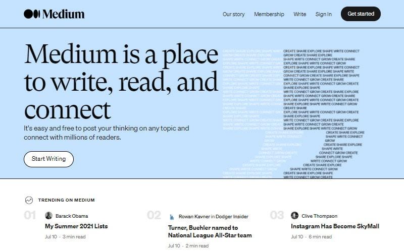 medium best content marketing cms
