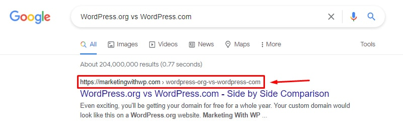 permalink in search result on page seo