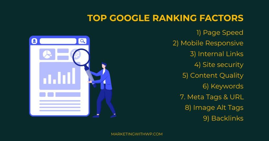 top google ranking factors list of google ranking factors